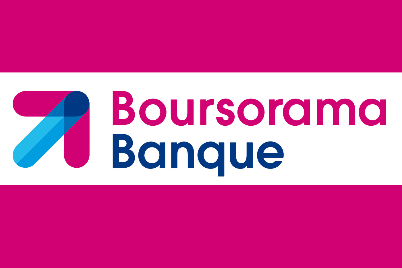 comment contacter boursorama banque